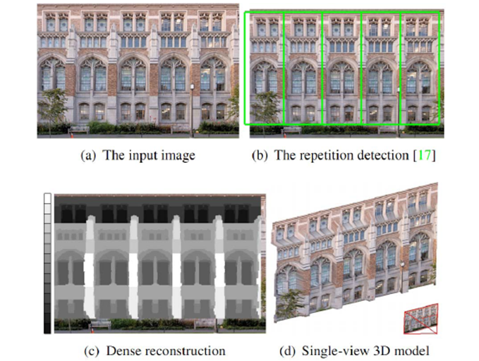 facial expression recognition based on 3d dynamic range model sequences